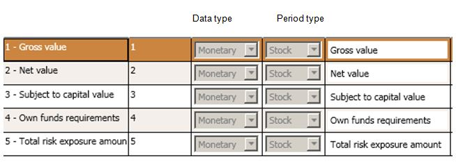 Image:The attribute for amount type and period type of the dimensioned element of MKR SA EQU.jpg